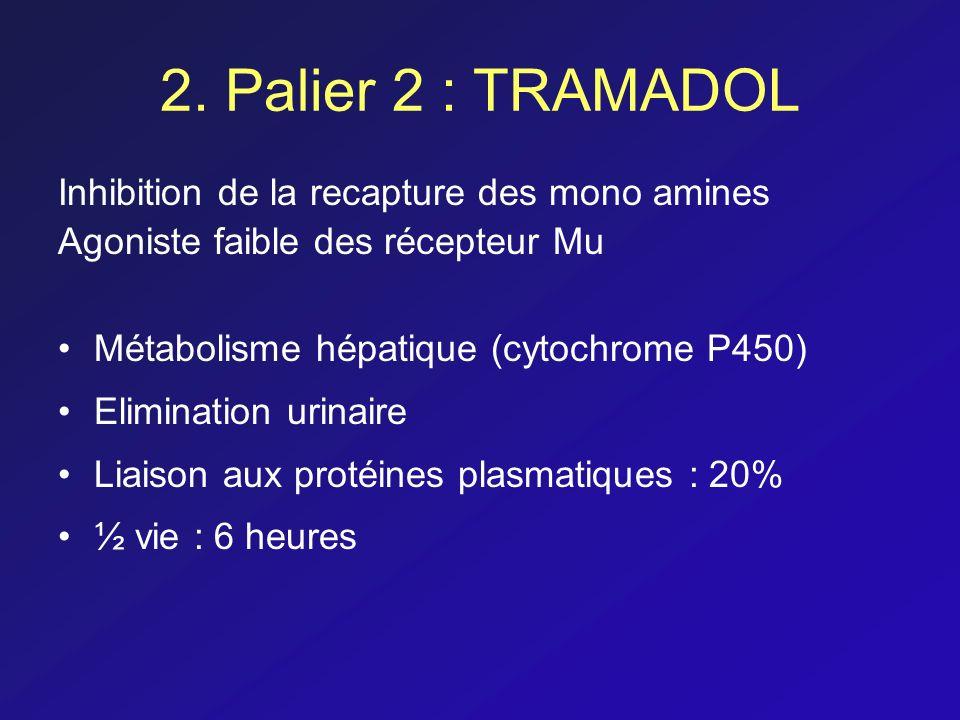 2. Palier 2 : TRAMADOL Inhibition de la recapture des mono amines