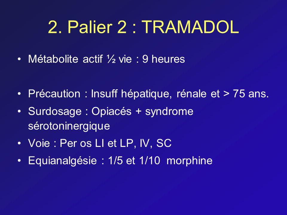 2. Palier 2 : TRAMADOL Métabolite actif ½ vie : 9 heures