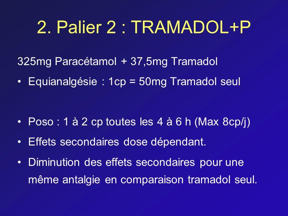 2. Palier 2 : TRAMADOL+P 325mg Paracétamol + 37,5mg Tramadol