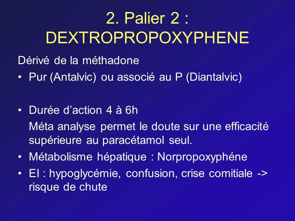2. Palier 2 : DEXTROPROPOXYPHENE