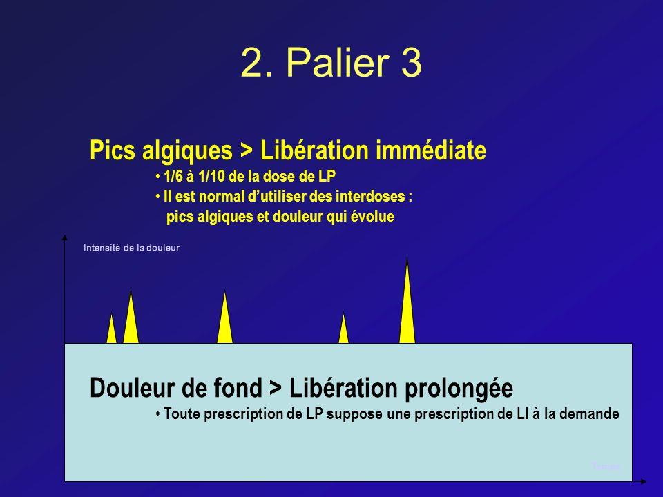 2. Palier 3 Pics algiques > Libération immédiate