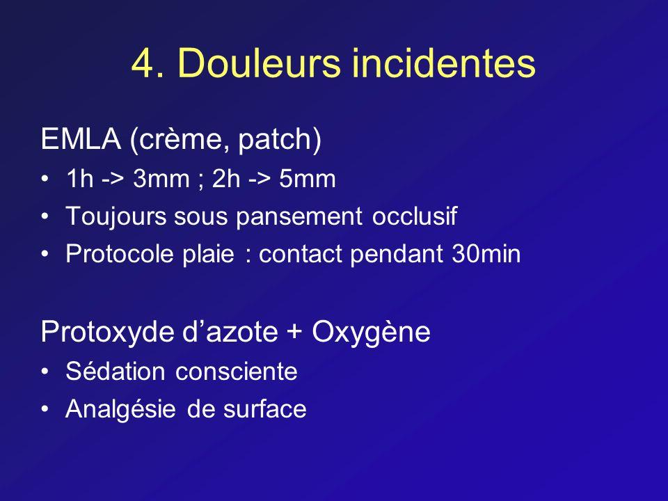 4. Douleurs incidentes EMLA (crème, patch) Protoxyde d'azote + Oxygène