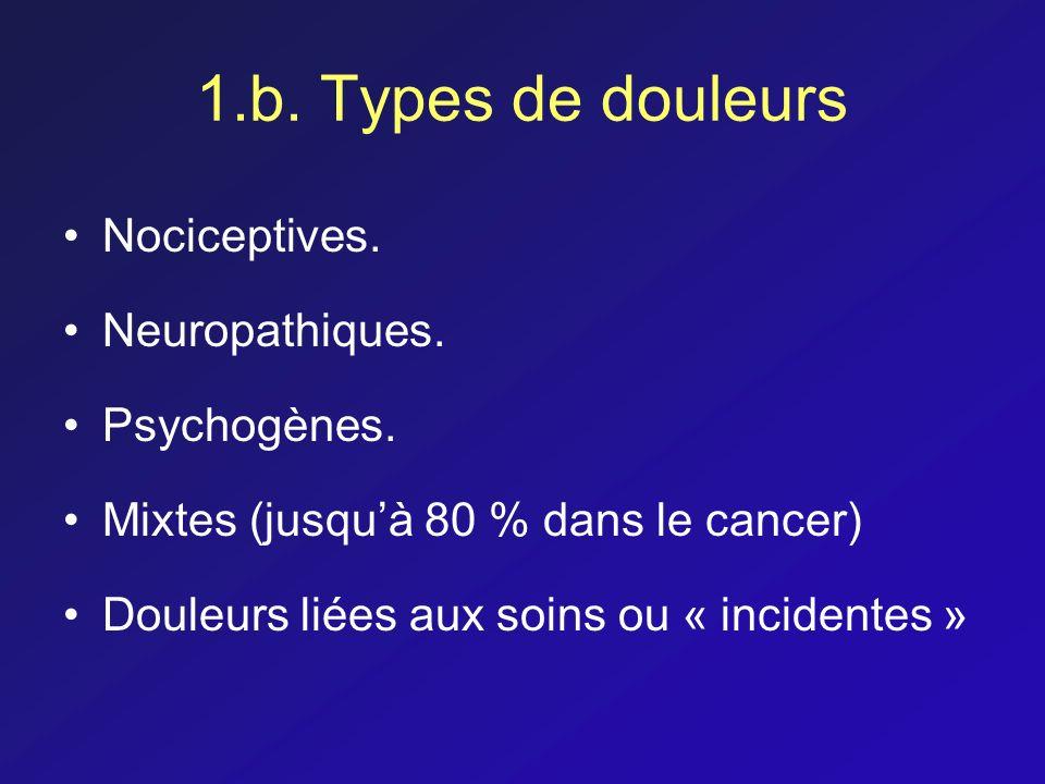 1.b. Types de douleurs Nociceptives. Neuropathiques. Psychogènes.