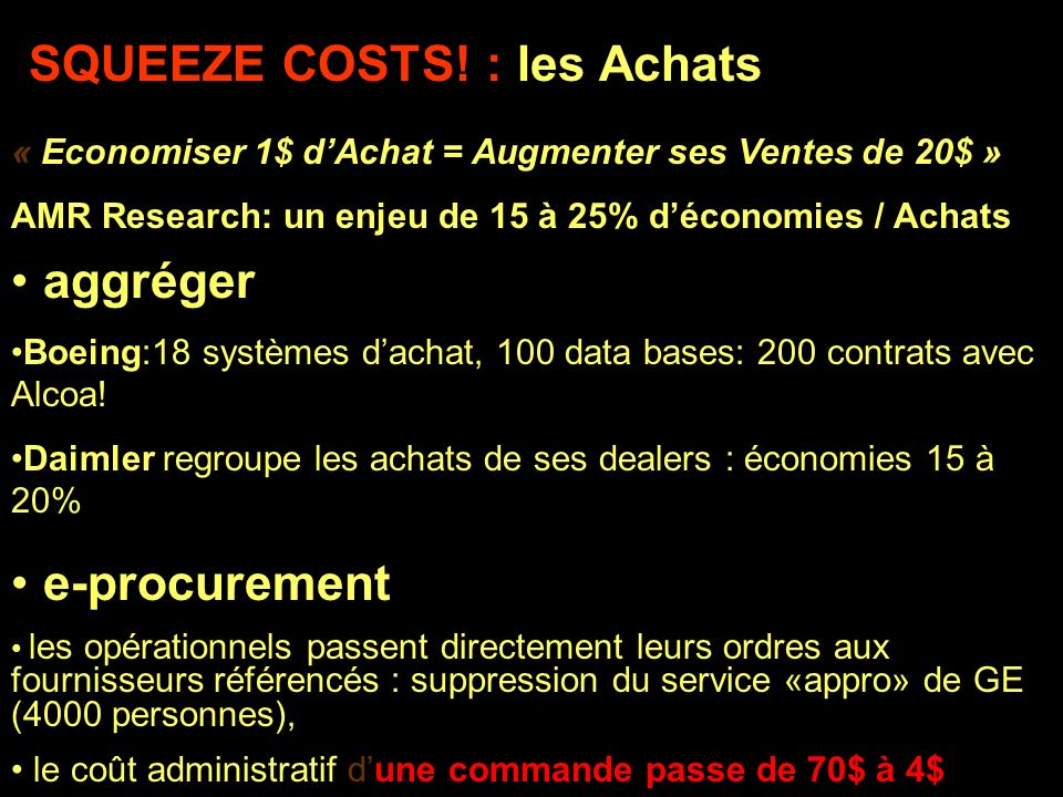 SQUEEZE COSTS! : les Achats