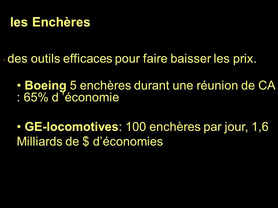 les Enchères des outils efficaces pour faire baisser les prix. Boeing 5 enchères durant une réunion de CA : 65% d 'économie.