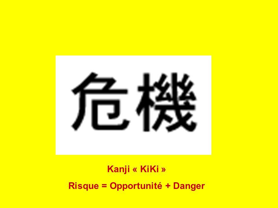 Risque = Opportunité + Danger