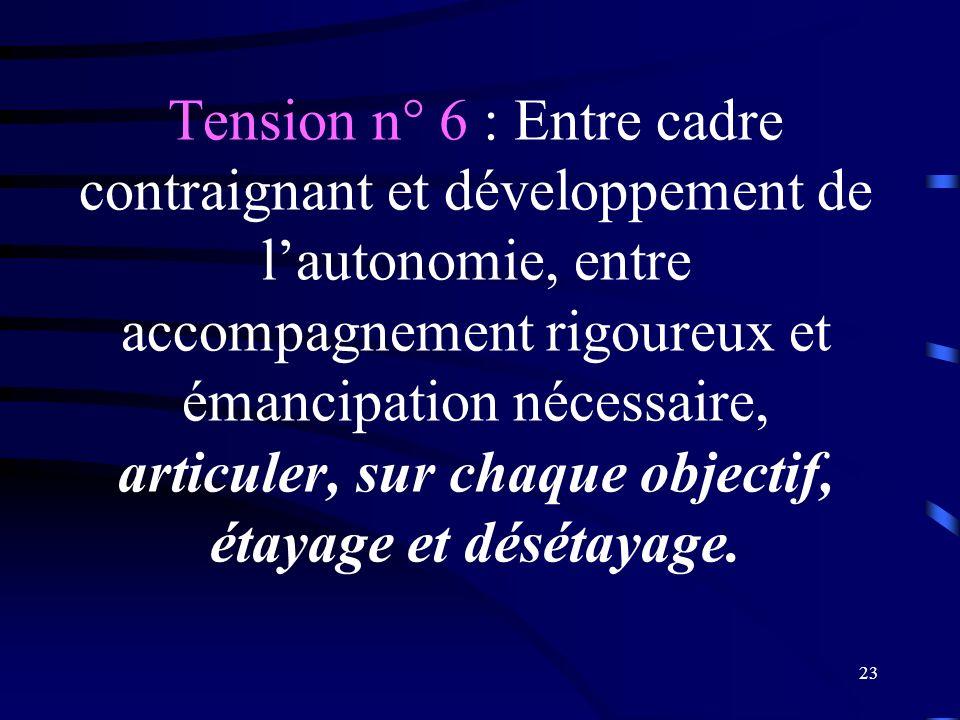 Tension n° 6 : Entre cadre contraignant et développement de l'autonomie, entre accompagnement rigoureux et émancipation nécessaire, articuler, sur chaque objectif, étayage et désétayage.