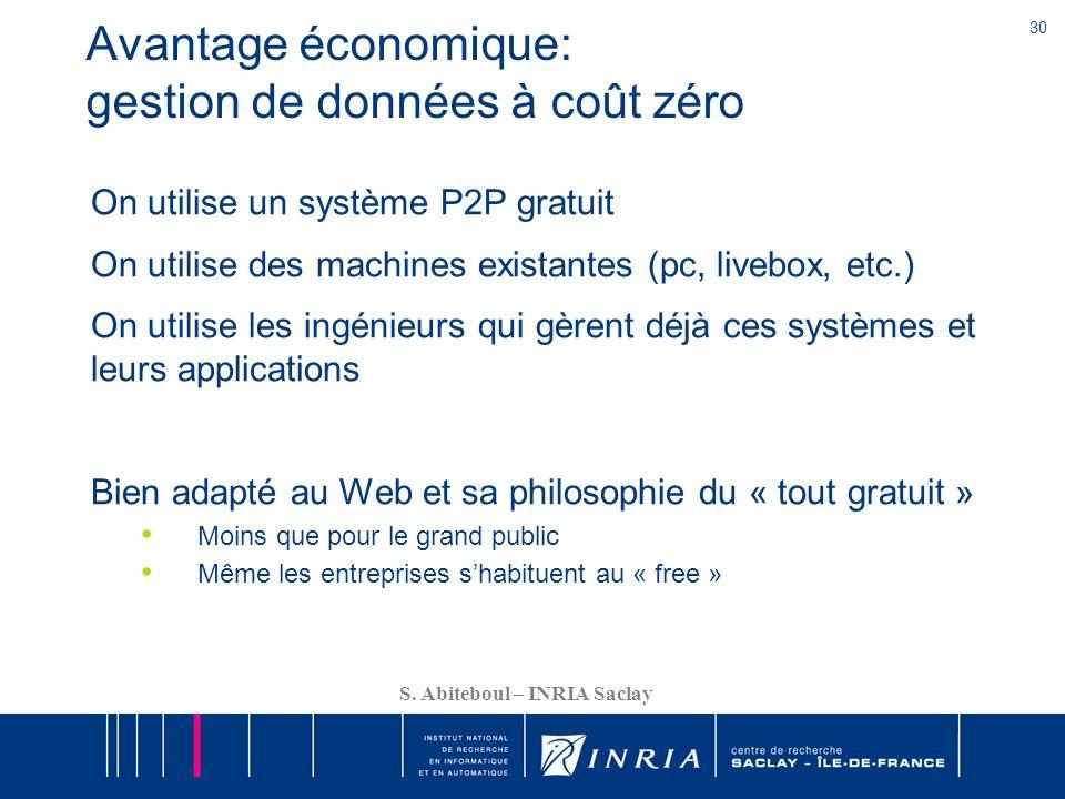 Avantage économique: gestion de données à coût zéro