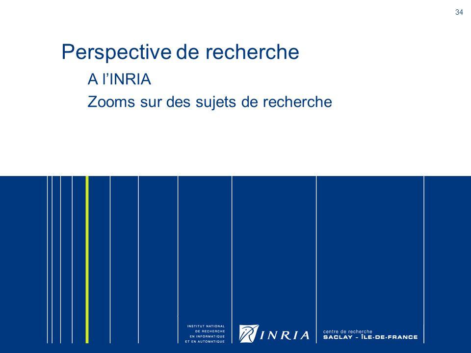 Perspective de recherche A l'INRIA Zooms sur des sujets de recherche