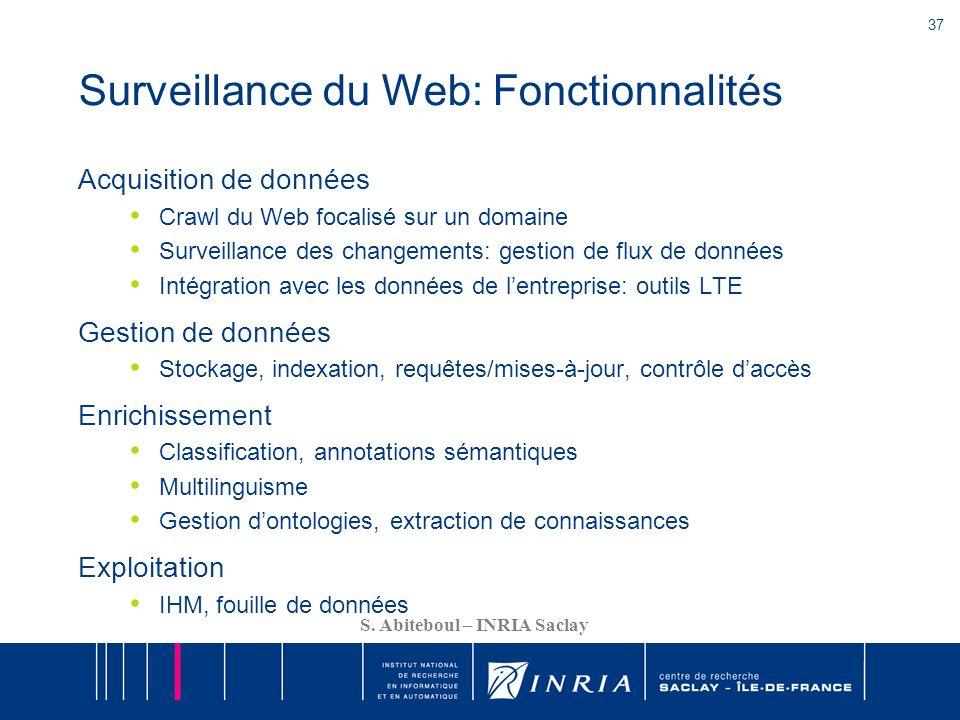Surveillance du Web: Fonctionnalités