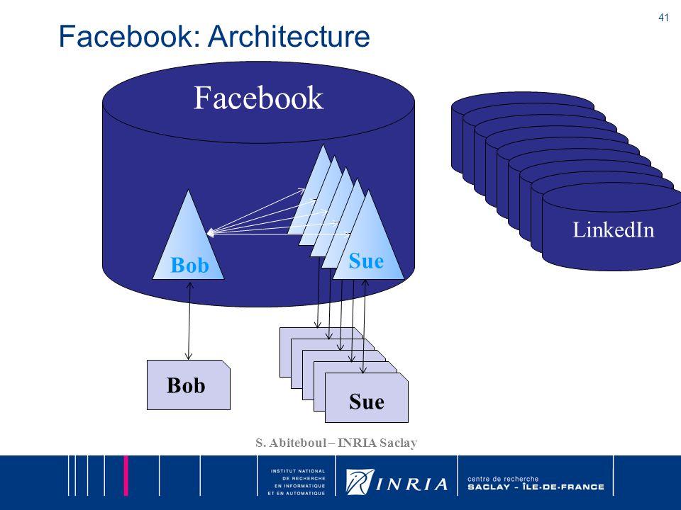 Facebook: Architecture