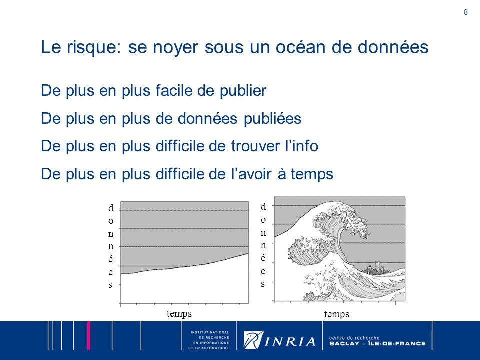 Le risque: se noyer sous un océan de données