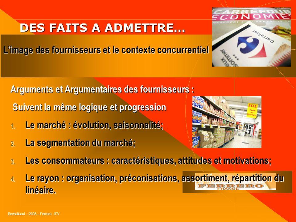 DES FAITS A ADMETTRE… L'image des fournisseurs et le contexte concurrentiel. Arguments et Argumentaires des fournisseurs :
