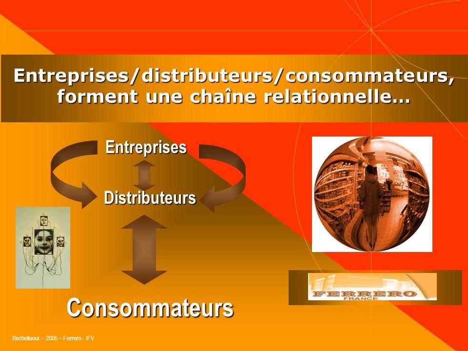 Entreprises/distributeurs/consommateurs, forment une chaîne relationnelle…