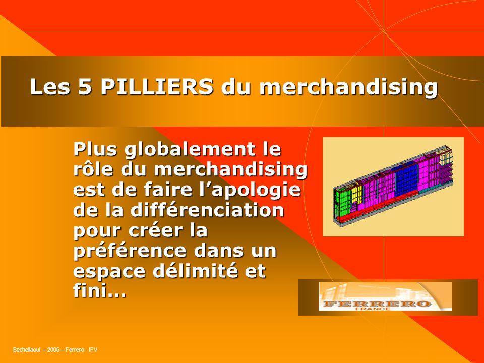 Les 5 PILLIERS du merchandising