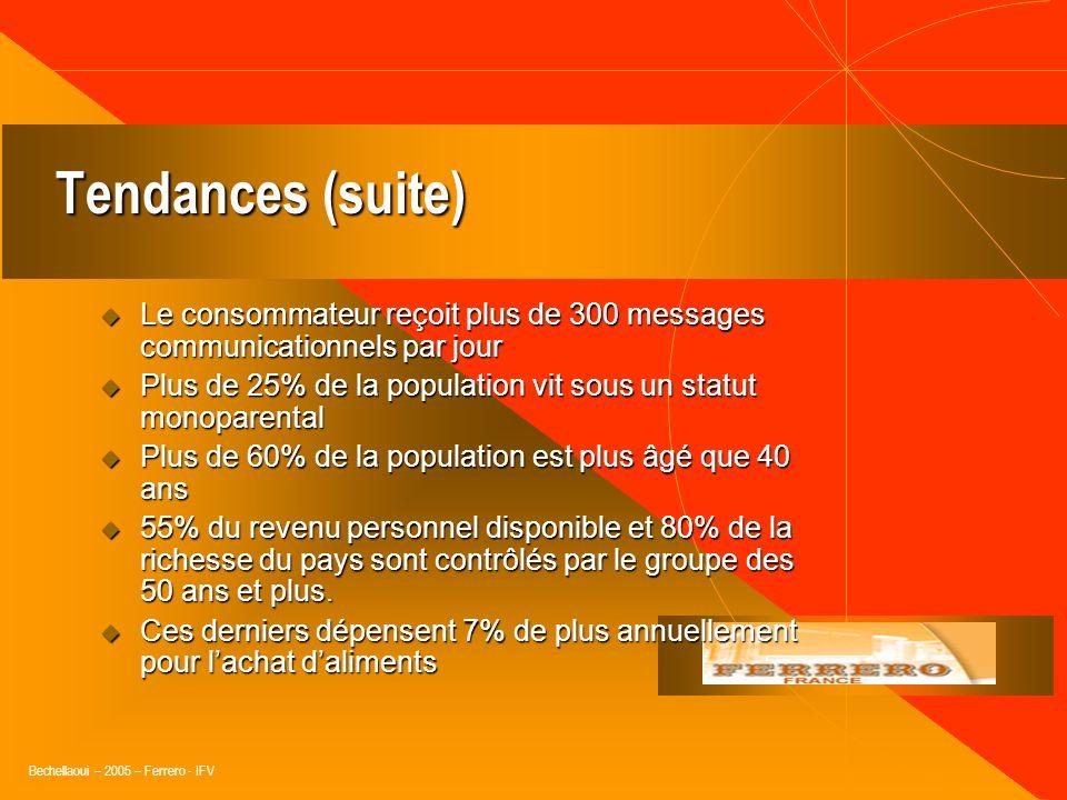 Tendances (suite)Le consommateur reçoit plus de 300 messages communicationnels par jour.