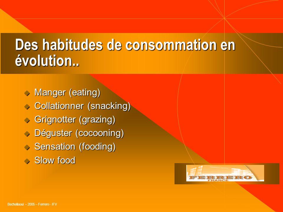 Des habitudes de consommation en évolution..