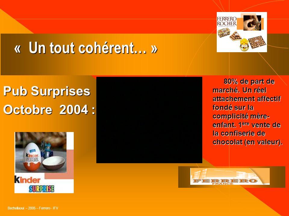 « Un tout cohérent… » Pub Surprises Octobre 2004 :
