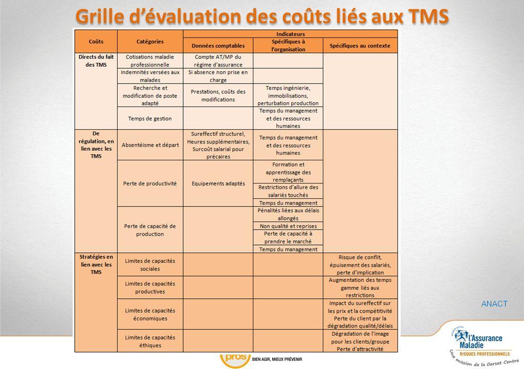 R union d information ppt t l charger - Grille d evaluation des risques psychosociaux ...