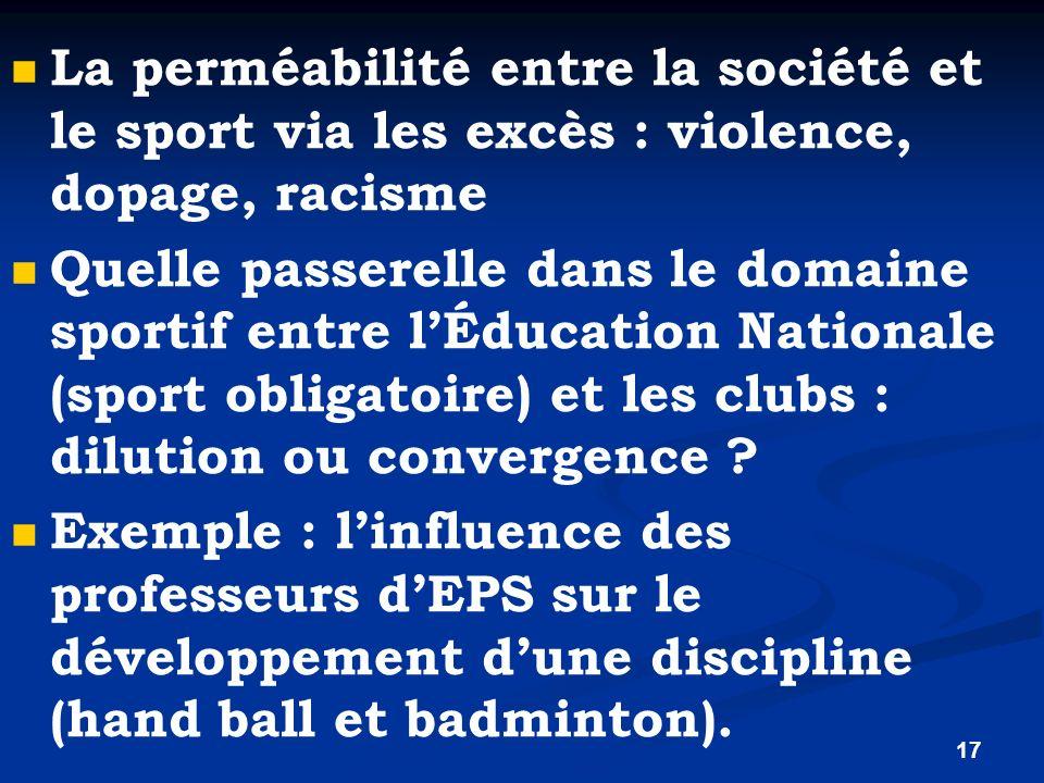 La perméabilité entre la société et le sport via les excès : violence, dopage, racisme