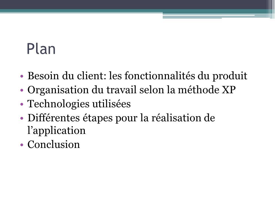Plan Besoin du client: les fonctionnalités du produit