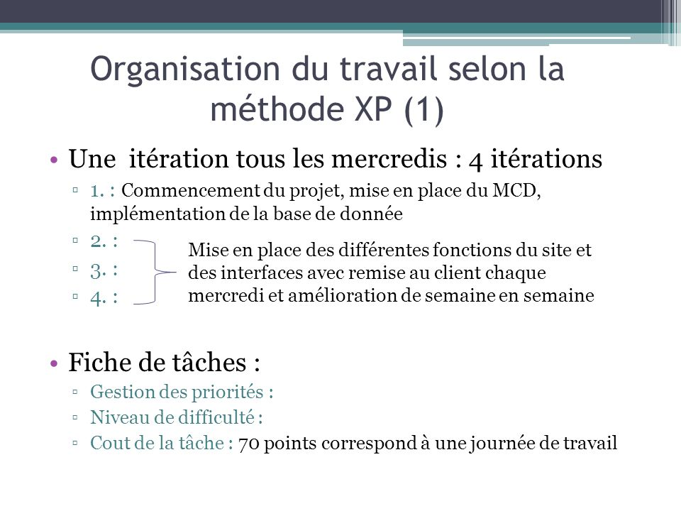 Organisation du travail selon la méthode XP (1)
