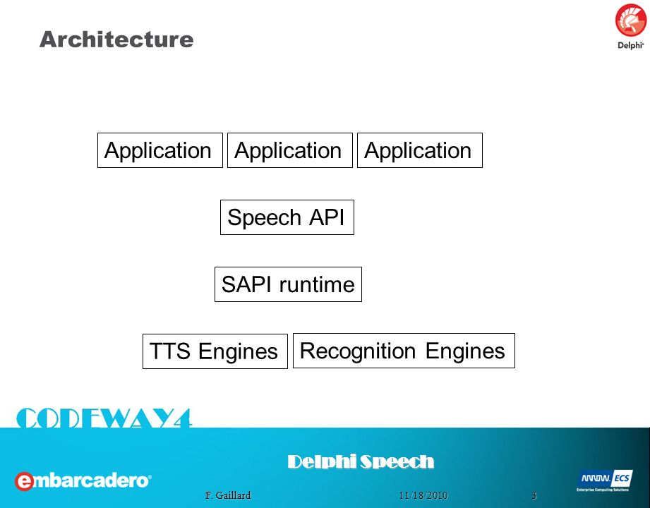 Architecture Application Application Application Speech API