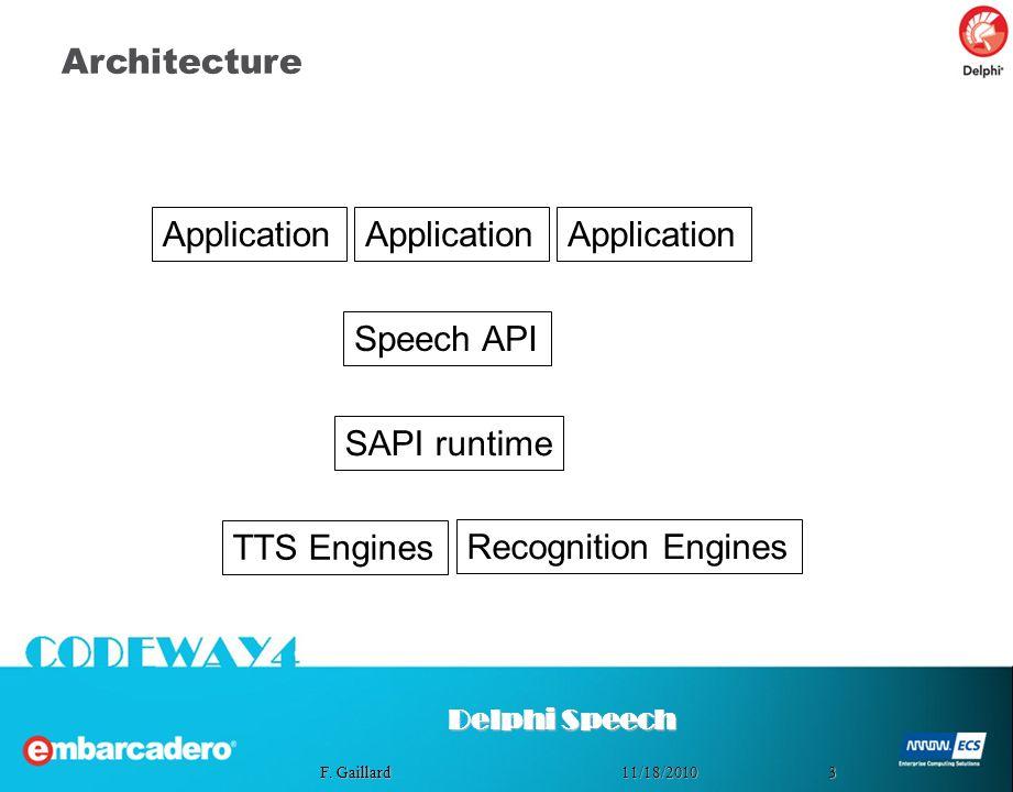 Architecture Application Application Application Speech API