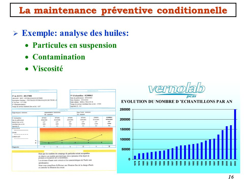 La maintenance préventive conditionnelle