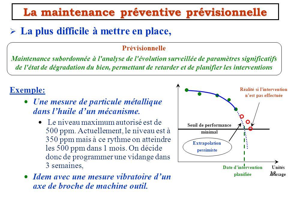 La maintenance préventive prévisionnelle