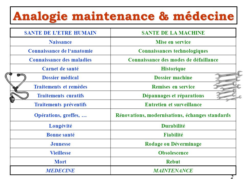 Analogie maintenance & médecine
