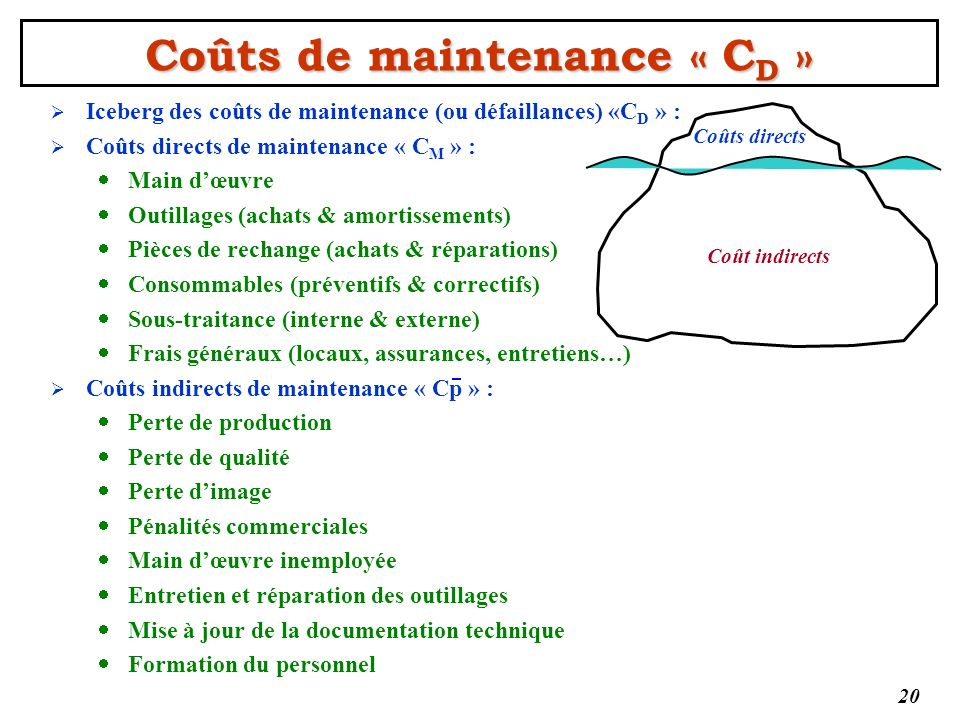Coûts de maintenance « CD »
