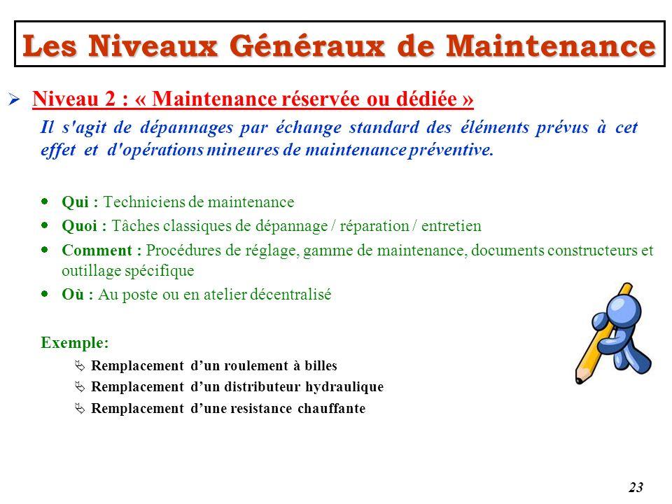 Les Niveaux Généraux de Maintenance