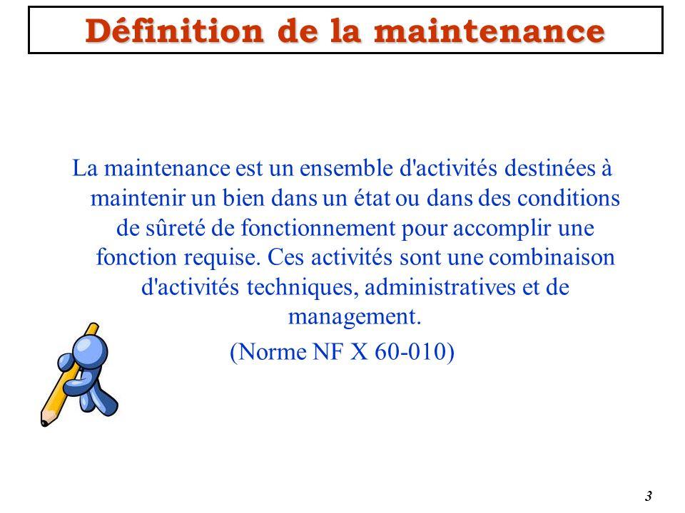 Définition de la maintenance