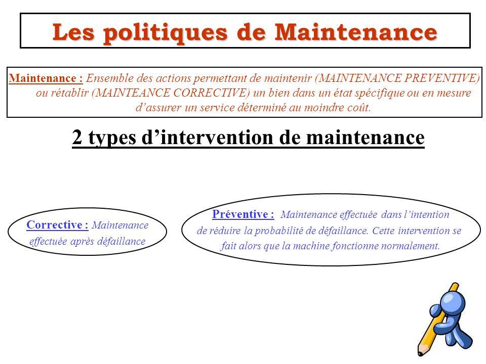 Les politiques de Maintenance