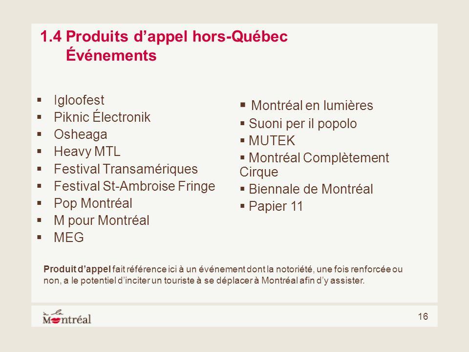 1.4 Produits d'appel hors-Québec Événements
