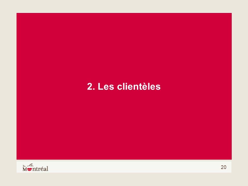 2. Les clientèles