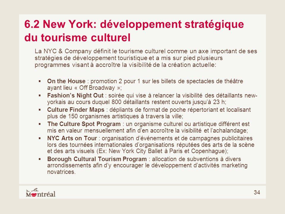 6.2 New York: développement stratégique du tourisme culturel