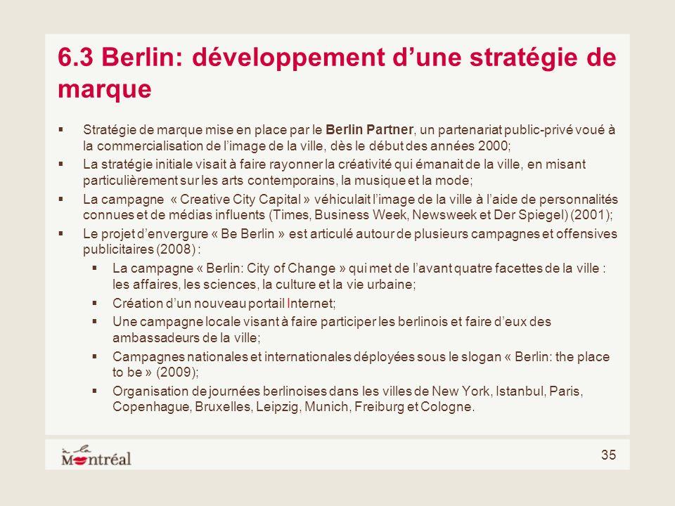 6.3 Berlin: développement d'une stratégie de marque