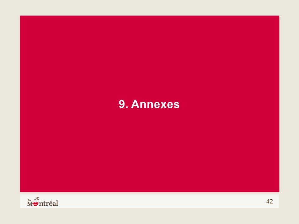 9. Annexes