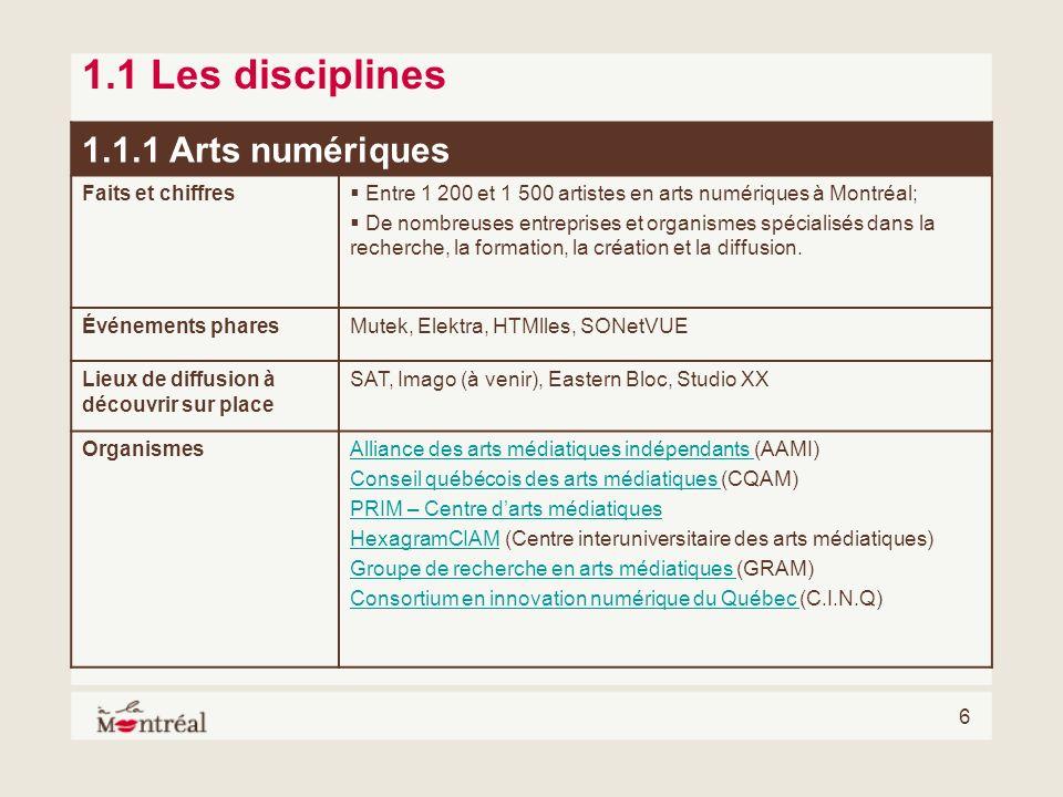 1.1 Les disciplines 1.1.1 Arts numériques Faits et chiffres