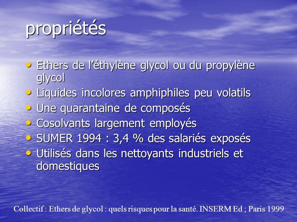 propriétés Ethers de l'éthylène glycol ou du propylène glycol
