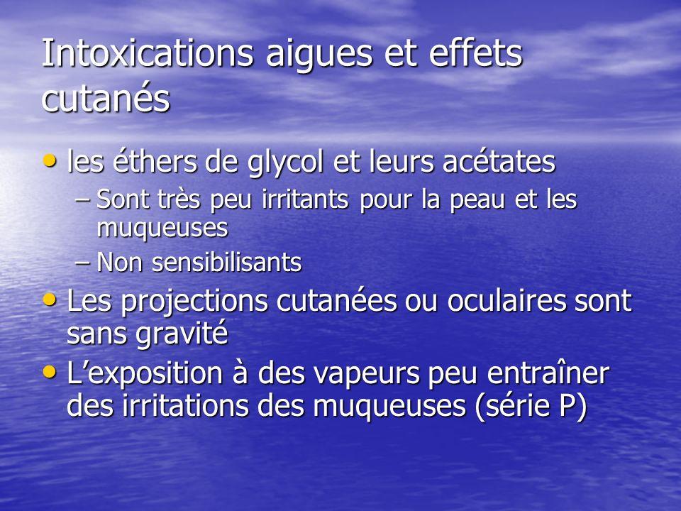 Intoxications aigues et effets cutanés