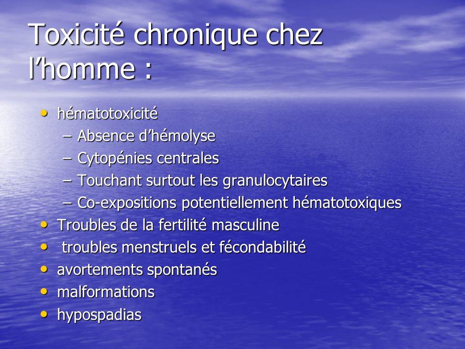 Toxicité chronique chez l'homme :