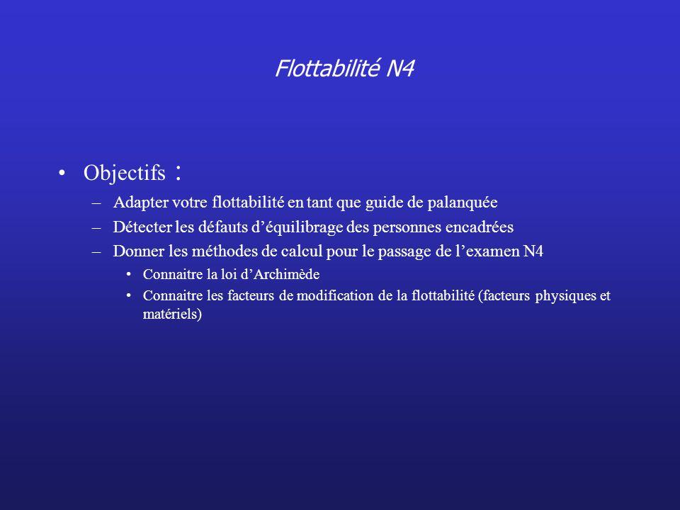 Flottabilité N4 Objectifs :