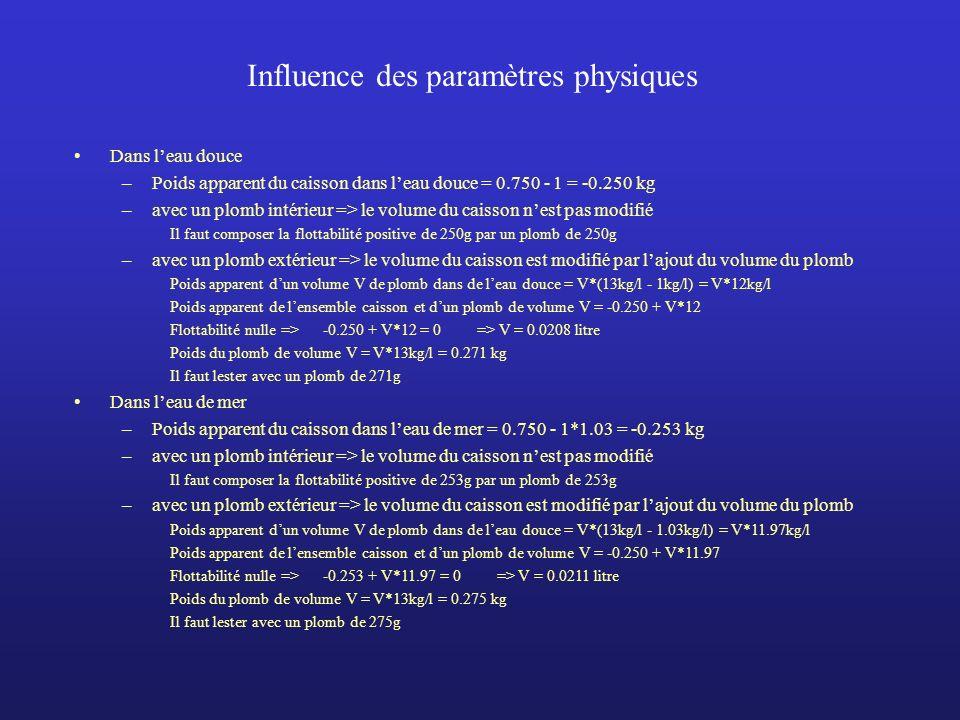 Influence des paramètres physiques