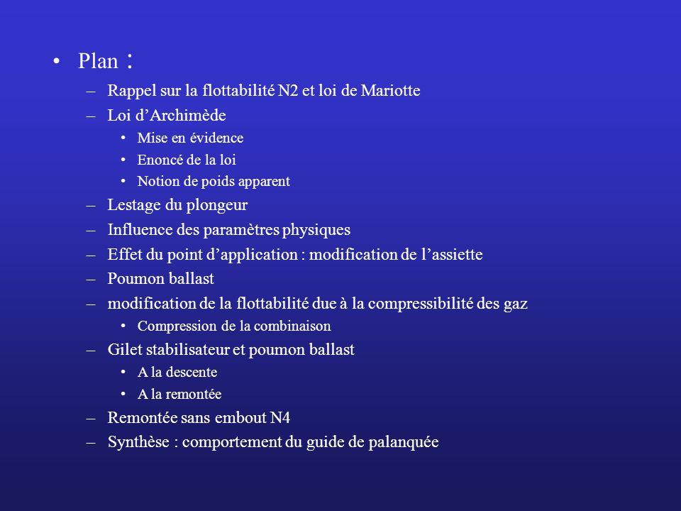 Plan : Rappel sur la flottabilité N2 et loi de Mariotte