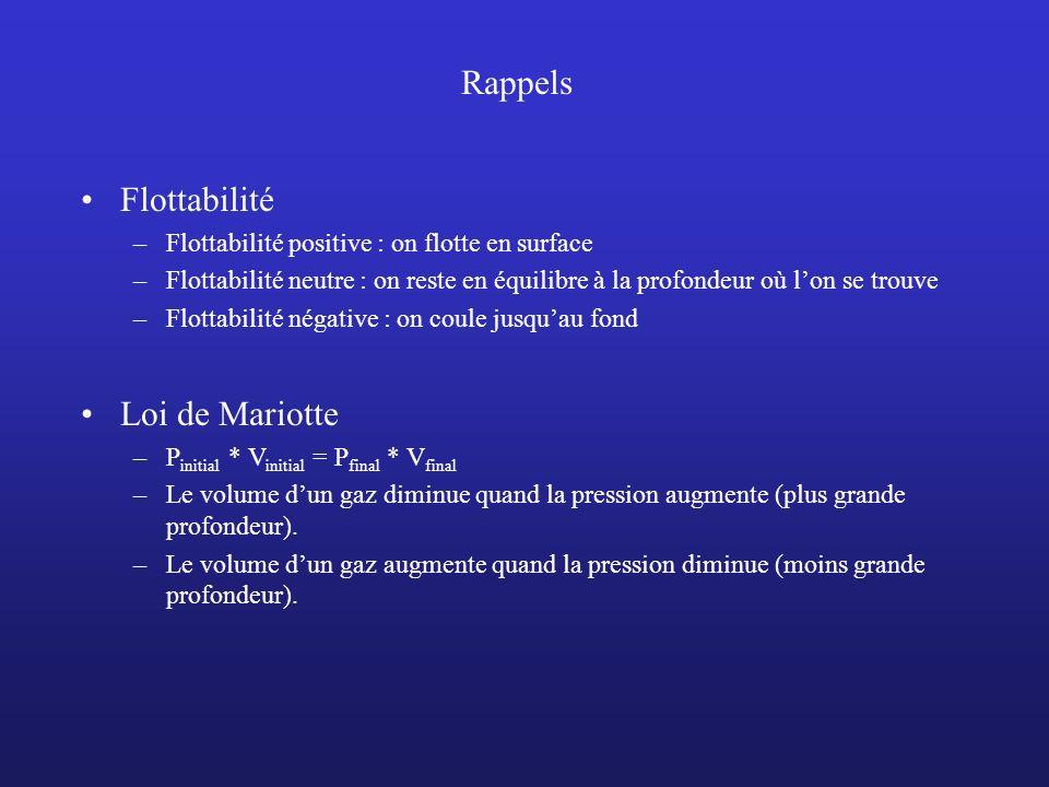 Rappels Flottabilité Loi de Mariotte