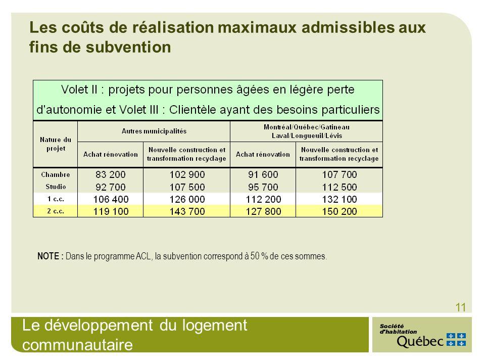 Les coûts de réalisation maximaux admissibles aux fins de subvention
