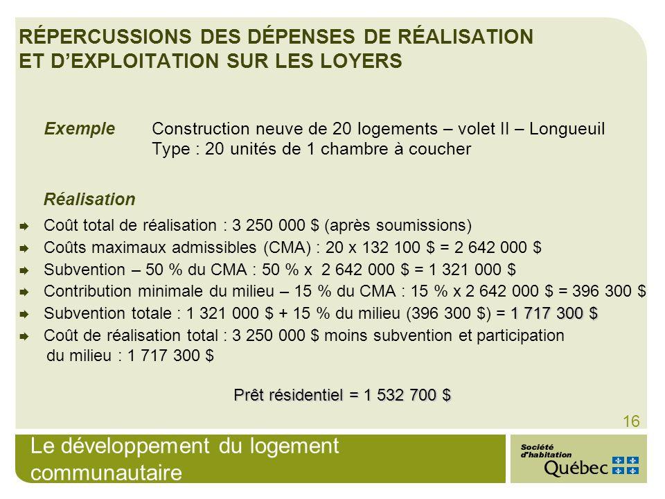 RÉPERCUSSIONS DES DÉPENSES DE RÉALISATION ET D'EXPLOITATION SUR LES LOYERS